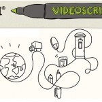 Create a whiteboard animation video with VideoScribe