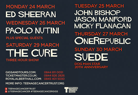 Teenage Cancer Trust Royal Albert Hall Concerts