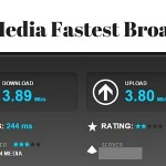 Virgin Media Fastest Broadband: why are people reporting 3mbs download speeds?